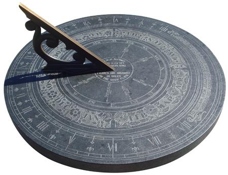 تاریخچه انواع ساعت های مدرن
